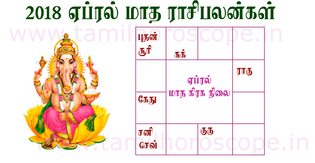 Tamil Monthly horoscope 2017