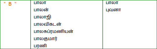 baby names in tamil free