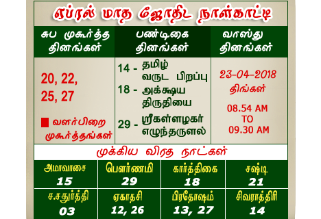 Tamil horoscope